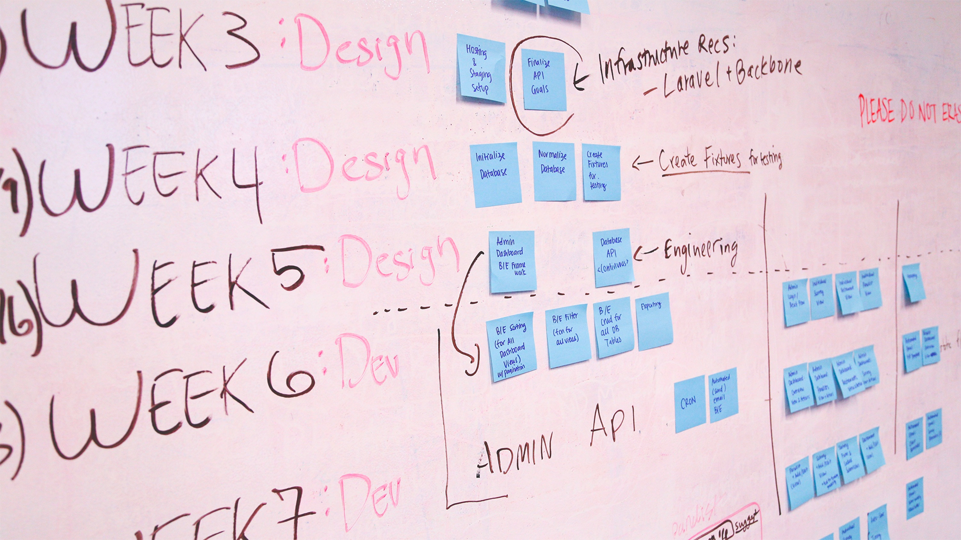 Project Management Tips Whiteboard